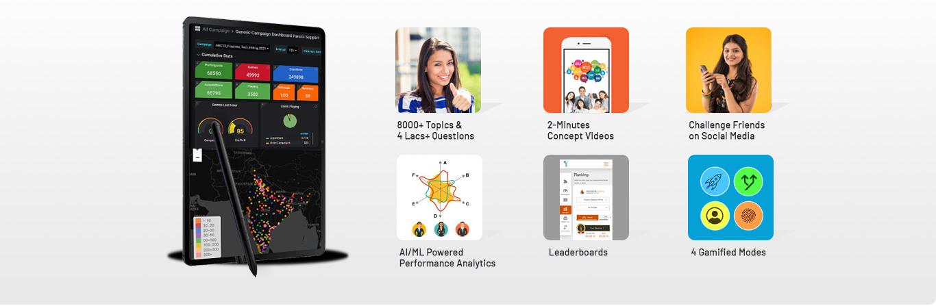 Samsung Benefits