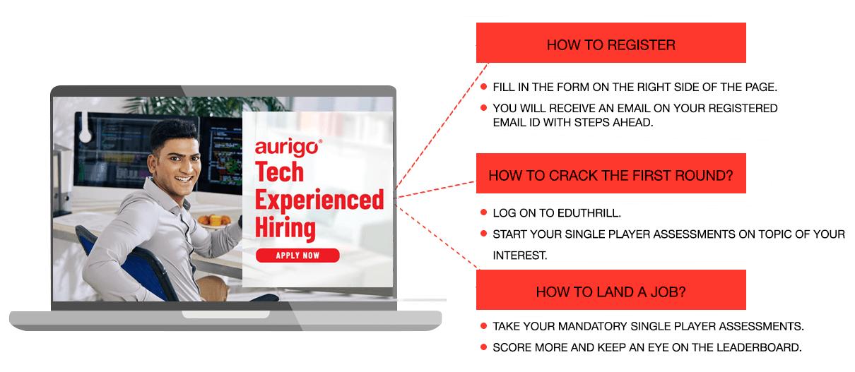 kuliza-freshers-tech-hiring