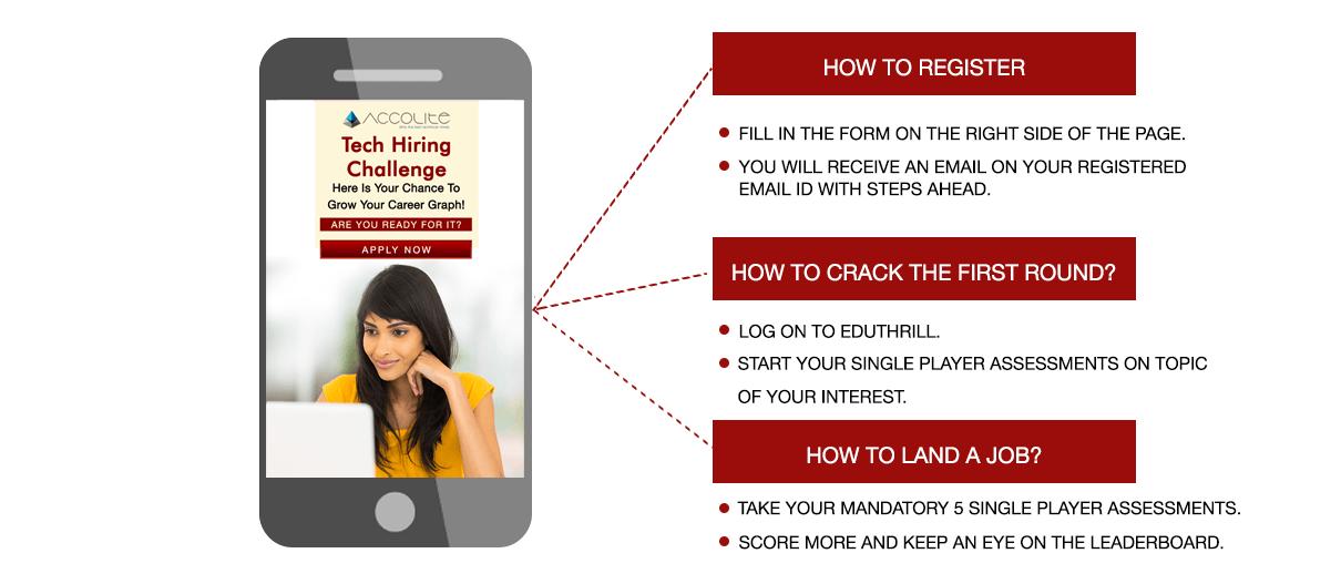 accolite-java-tech-hiring